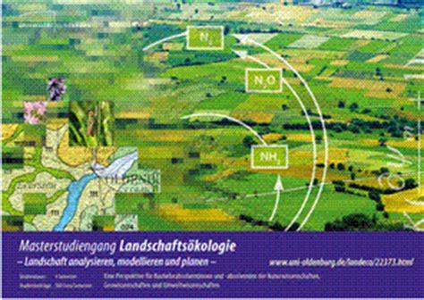 Landscape Ecology Loek