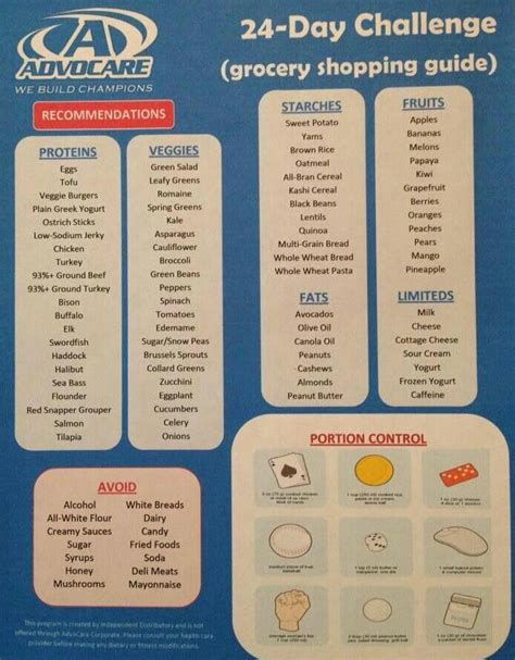 6 Day Detox Drop Shopping List by Shopping List Advocare Healthy