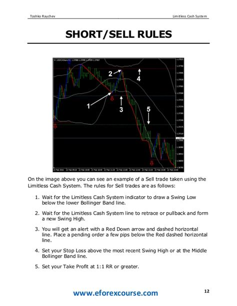 short swing profit rule limitless cash forex trading system manual