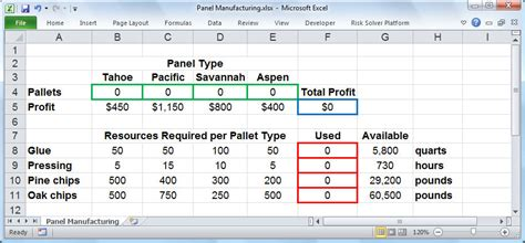 tutorial excel solver excel solver tutorial step by step product mix exle