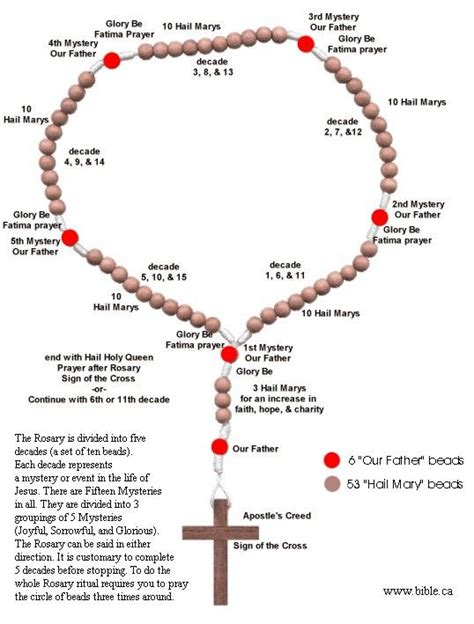 pattern part meaning meaning of the rosary beading jewelry tutorial