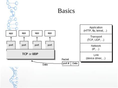java tutorial threadlocal java 網路程式
