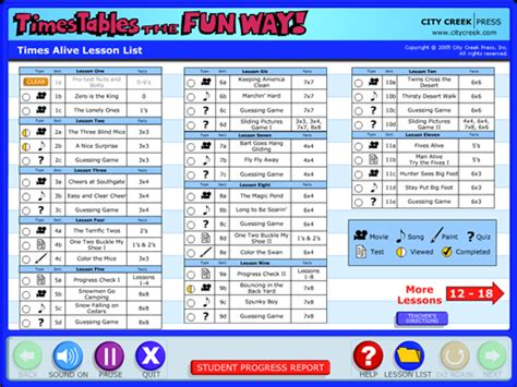 times tables the way times tables the way a review castle view academy