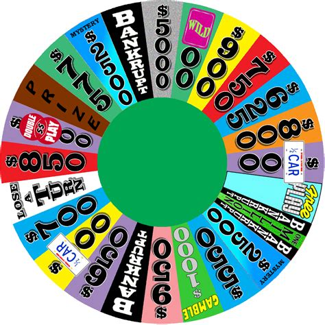 Mike2088 S Wheel Of Fortune Round 3 By Leafman813 On How To Make A Wheel Of Fortune On Powerpoint