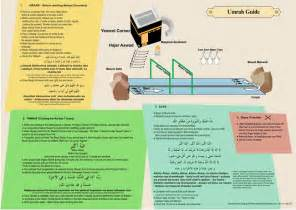 hajj guide with metro train lines