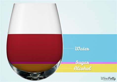 calories in wine myth buster guide wine folly