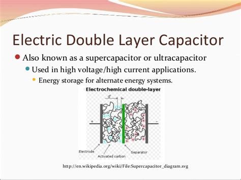 electric layer capacitor applications electric layer capacitor applications 28 images electric layer capacitor joongwon world