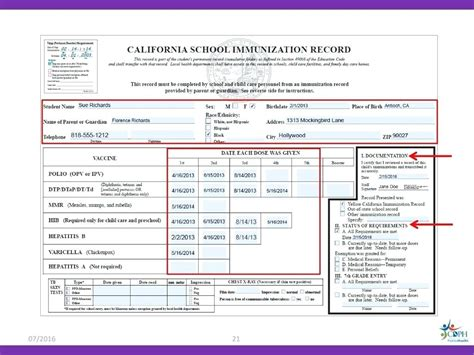 Immunization Card Template by Immunization Record Card Template