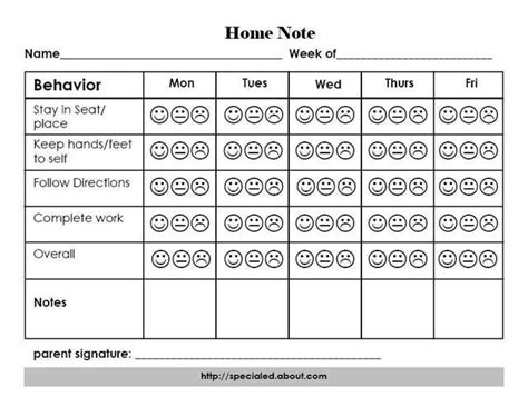 Student Learning Contract Template