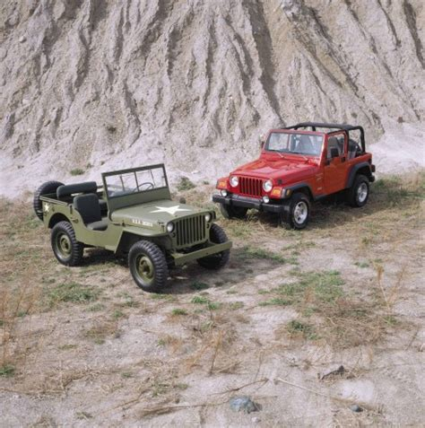 Jeep Brands The Jeep 174 Brand S In World War Ii The Jeep