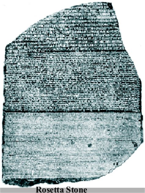 Rosetta Stone Tamu | basic facts about ancient egypt