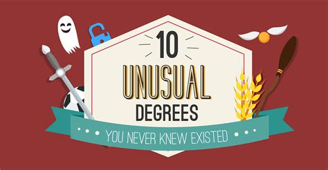 10 Unique Tips You Never Knew by 10 Degrees You Never Knew Existed Eduadvisor