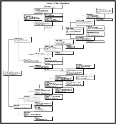 Search Genealogy Woodson Descendants Search Billions Of