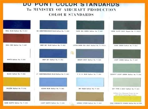 boat paint colors dupont imron paint color chart old fashioned colors boat