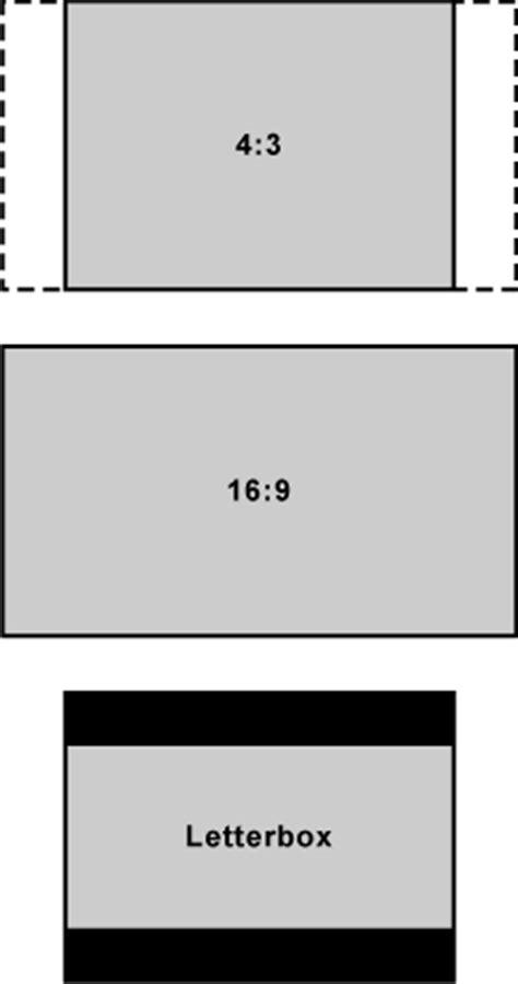 Dvd Format Letterbox | dvd video mpeg 2 audio bildformate 16 9 4 3 letterbox