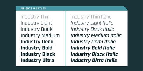 industry fonts by fort foundry 187 fontspring