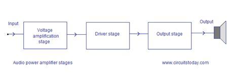 block diagram lifier practical power lifier stages and block diagram power