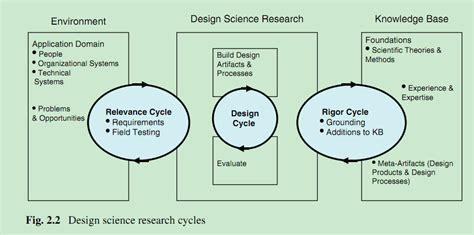 framework design guidelines book download free framework design guidelines pdf