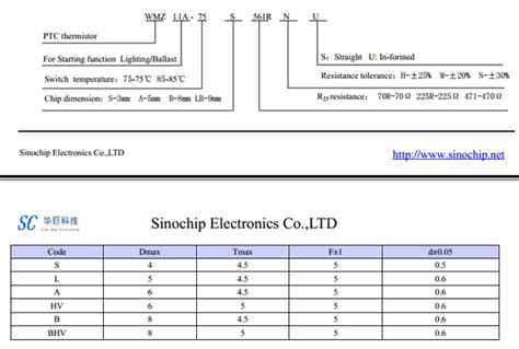 ptc thermistor specification wmz75s datasheet ptc thermistor datasheetcafe