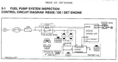 nissan skyline r33 wiring diagram pdf efcaviation