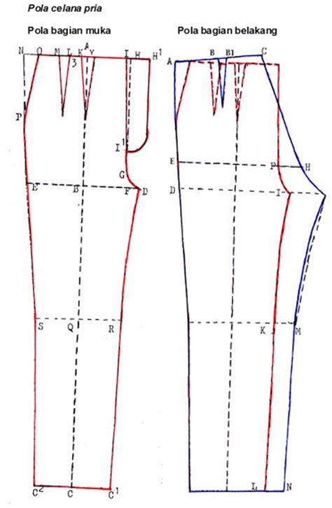 arisanti pola dasar celana pria
