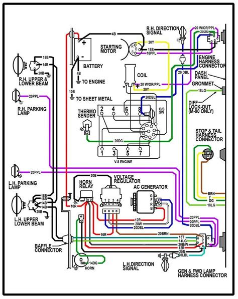 wiring diagram legend chevy wiring diagram detail cool