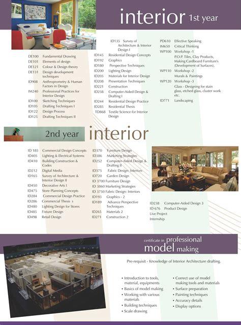 interior design introduction 100 interior design introduction diploma in interior design launchpad academy an