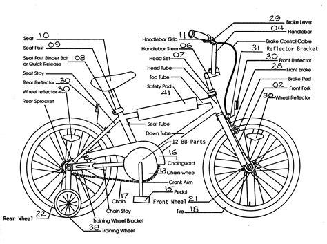 parts of a diagram bicycle parts diagram to print diagram site