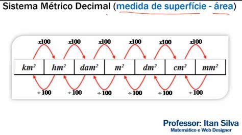 sistema internacional de medidas sistema metrico decimal sistema t 233 cnico m 233 trico d 233 cio adams d 233 cio adams