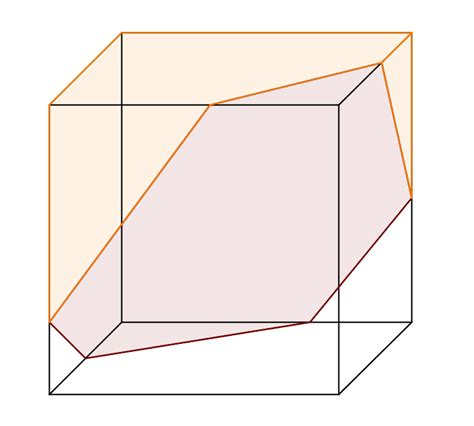 section geometry geometry cross section is a regular hexagon is it a cube