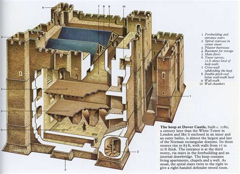 medieval castle home plans dover castle keep castles pinterest