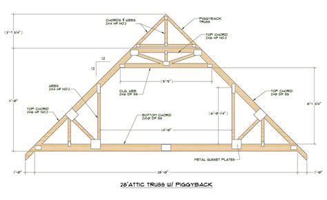 medeek design  truss gallery