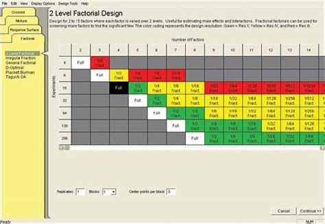 design expert design of experiments taber test or oscillating sand doe improves polycarbonate