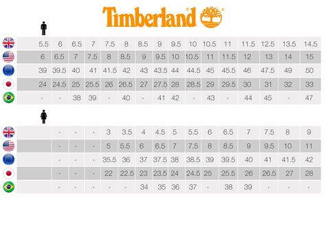 shoe size chart timberland timberland boots size chart sizing chart ayucar com