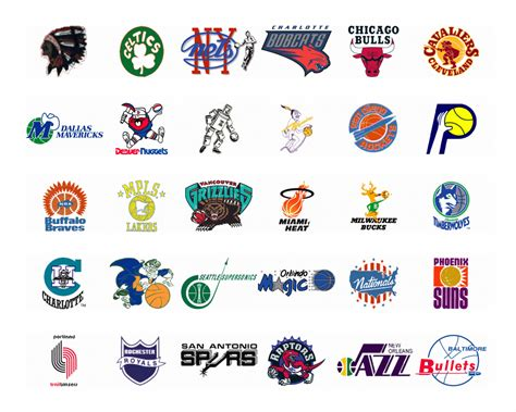 logo design free gif nba logo evolution gif create discover and share on gfycat