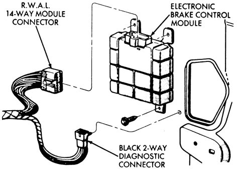 repair guides anti lock brake system electronic brake control module ebcm electronic repair guides rear wheel anti lock rwal brake system rwal control module autozone com