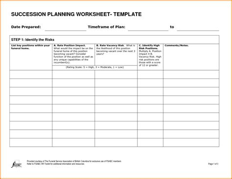 workforce planning template free succession planning worksheet photos getadating