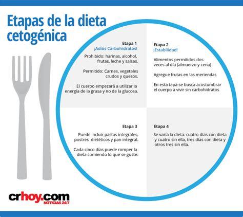 recetas para la dieta cetog 233 nica dieta de la gelatina