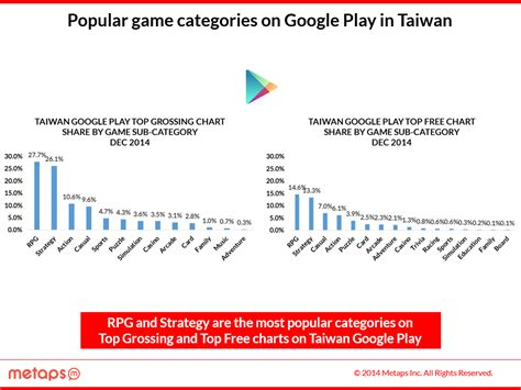 best categories line platform reaches nearly 75 of taiwan population