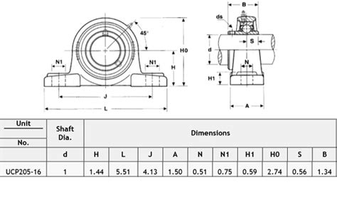 Pillow Block Bearing Ucp 216 50 Nis 3 1 8 1 quot pillow block bearing