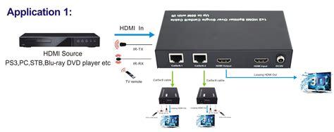 Hdmi Spliter 1x4 Merk Howell Berkualitas pro2 h4spc5l 4 way hdmi cat5 splitter hdmi loop 50m transmitter only radio parts