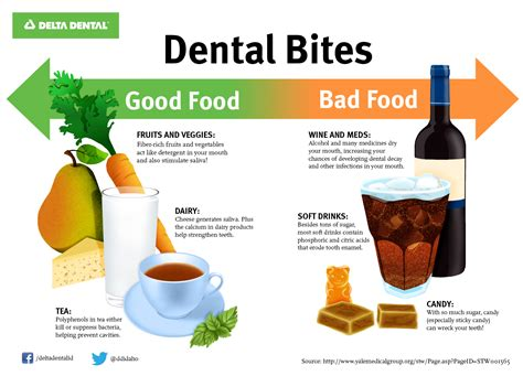 provender more than good food goodfood world good food for your teeth archives best teeth soda and