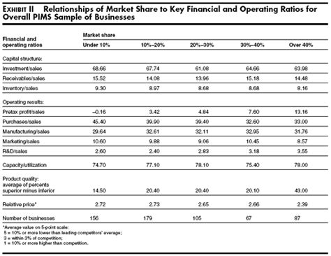 Mail Order House Definition by Market Share A Key To Profitability