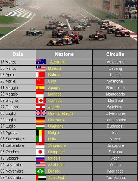 Calendario F1 2014 La Formula Uno Riparte Il 16 Marzo Ecco Il Calendario 2014