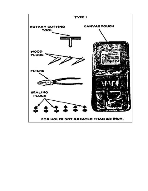 figure repair kit figure 3 2 type i repair kit