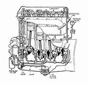 Oil Pump Internal Combustion Engine  Tractor