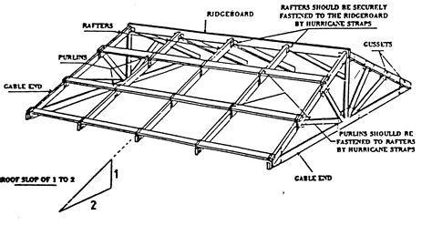frame layout definition metal roof purlin sizes