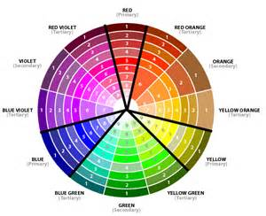 triadic color scheme definition dekorism room colours how to the right one