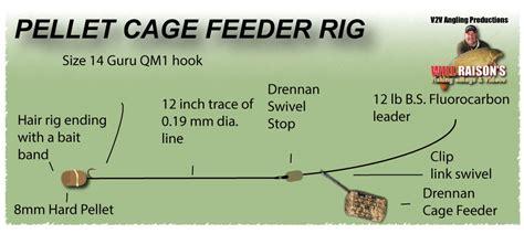 Pellet Feeder Rig pellet cage feeder rig v2v angling productions