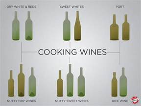 how to choose a cooking wine wine folly